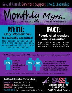 gender myth (3)